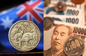 AUD/JPY: +3.53% Paper Profit In 1 Day